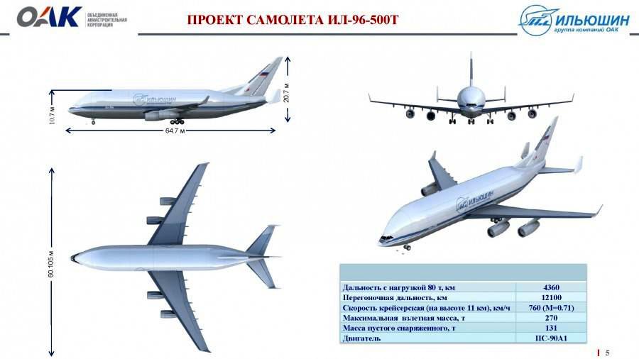 Ilyushin presenta il nuovo aereo da trasporto pesante Il-96-500T